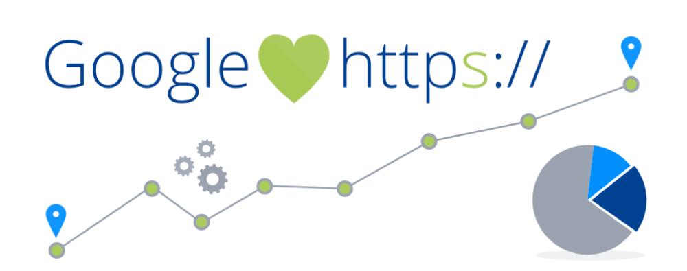 SSL Sertifikasının SEO'ya Etkisi Nedir?